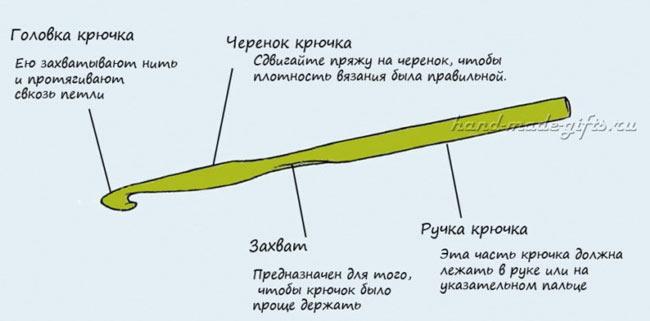 строение крючка для вязания