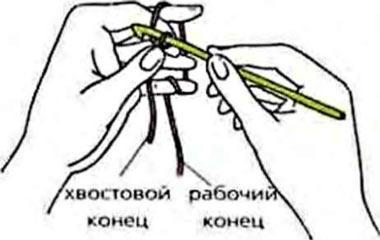 как держать нить при вязании крючком