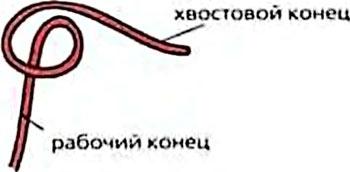 нить для вязания схема